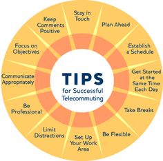 How Telecommuting Is Changing the Way We Work