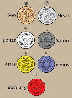 A quoi servent les talismans, les pentacles, pentagrammes et autres porte-bonheurs et comment les utiliser ? Utilisés comme protecteurs...