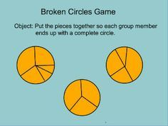 Broken Circles Game by Fast Times of a Middle School Math Teacher: Group Work Wendnesday