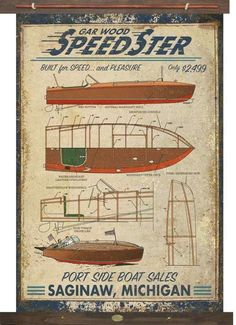 Introducing our custom Vintage Speedboat Tapestry Wall Art with fun architectural drawing details - plus you can change all of the phrases to fit your home to make this a truly special wall art piece. Boat Drawing, Lakeside Living, Vintage Canvas, Tapestry Wall, Speed Boats, Wooden Bar, Horse Art, Custom Boxes, Cotton Canvas