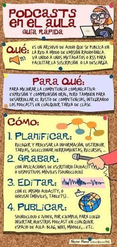 TIC Y EDUCACIÓN   Unidad de Innovación   Scoop.it