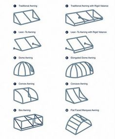 56 Best How To Make An Awning Images Window Awnings Diy