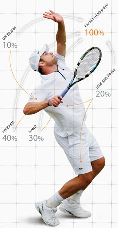 5 ranked Andy Roddick has the world's fastest tennis serve his scorcher in 2004 set the record but he doesn't like to talk about it. Tennis Lessons, Tennis Tips, Sport Tennis, Play Tennis, Tennis Clubs, Tennis Players, Tennis Techniques, Andy Roddick, Tennis Serve