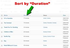 How to add custom, sortable columns to the edit posts screen for custom post types in WordPress.
