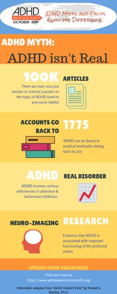 MYTH: ADHD doesn't exist - ADHD Awareness Month - October 2019