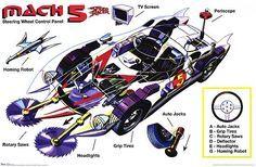 Mach 5 RX