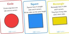Here's a set of 2D shape posters with information about the properties of the shapes.