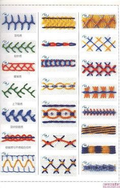 Embroidery Stitches Ideas Different types hand embroidery Crazy Quilt Stitches, Basic Embroidery Stitches, Sewing Stitches, Hand Embroidery Patterns, Embroidery Techniques, Embroidery Applique, Cross Stitch Embroidery, Embroidery Designs, Sewing Techniques