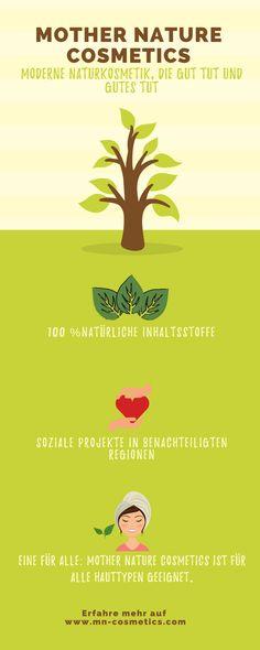 Schonend-wirksame Naturkosmetik mit natürlichen Inhaltstoffen, traumhaften Texturen und dermatologischem Know-How für alle Hauttypen. Mother Nature, Blog, Movie Posters, Top, Organic Beauty, Nice Asses, Film Poster, Blogging, Billboard