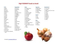 high-fodmap-foods-to-avoid-by-fodmap-130514