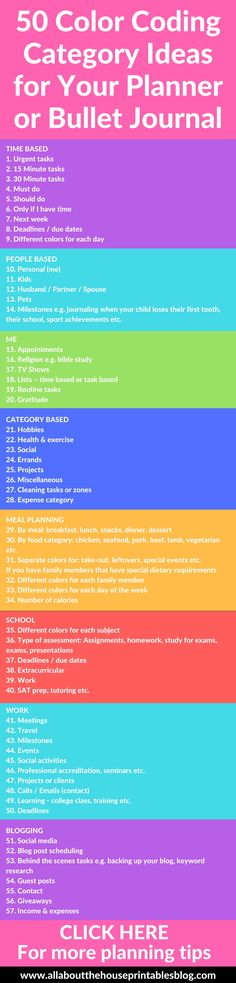 50 category ideas for color coding your planner tips planning inspiration ideas efficient bullet journal bujo key code symbol