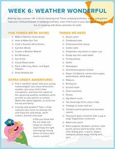 Weather Wonderful Checklist | Education.com