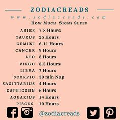 #zodiacreads #zodiac #aquarius #pisces #libra #leo #Gemini #aries #scorpio #virgo #sagittarius #capricorn #taurus #cancer follow @zodiacreads www.zodiacreads.com #follow4follow #followforfollow