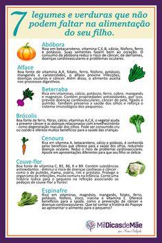 Um resumo de todos os benefícios que verduras e legumes podem trazer para seu filho! Para imprimir e colar na geladeira! Toddler Meals, Kids Meals, Baby Sign Language, Little Babies, Kids And Parenting, Baby Food Recipes, Nutrition, Cooking, Health