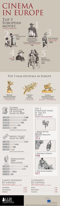 Cinema in Europe