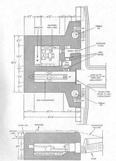 Figure 13 Typical antitank gun shelter Type 629