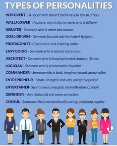 What'smen your personality type? English Learning Spoken, Learn English Grammar, English Writing Skills, English Idioms, English Language Learning, English Phrases, Learn English Words, English Study, English Lessons
