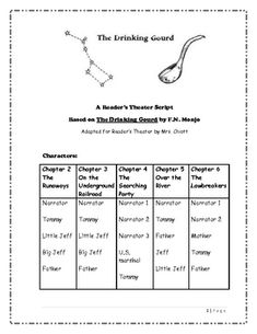 Printables Follow The Drinking Gourd Worksheets the ojays gourds and drinking on pinterest gourd readers theater script 3rd