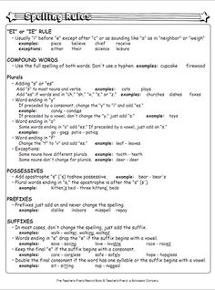 Your child will appreciate this useful printable worksheet that outlines common spelling rules. Explore our free Scholastic printables and worksheets for all ages that cover subjects like reading, writing, math and science. Spelling Rules, Grade Spelling, Spelling Activities, Spelling And Grammar, Spelling Worksheets, Phonics Rules, Super Worksheets, Spelling Ideas, Spelling Practice