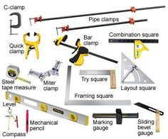 Do You Want To Start With Woodworking Then Here Is The List Of Essential Tools Which Need Business Has All Basic