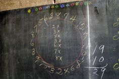 An Oklahoma School Discovers 100-Year-Old Chalkboard Drawings Hidden in the Walls