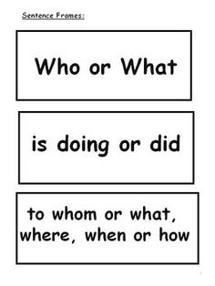 Using Sentence Frames to Help Struggling Writers Make Sentences. (There is a whole group activity, 2 Writing and Illustrating Sentences with Sentence Frames Activities, and a Writing Sentences Assessment. High School Writing, 3rd Grade Writing, Kindergarten Writing, Kids Writing, Teaching Writing, Writing Ideas, Writing Strategies, Essay Writing Tips, Writing Skills