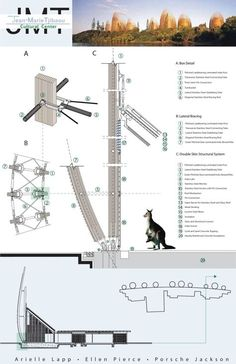 Architectural Design Art – All about Architectural Design Architecture Tools, Timber Architecture, Timber Buildings, Great Buildings And Structures, Cultural Architecture, Architecture Details, Landscape Architecture, Computer Architecture, Planks