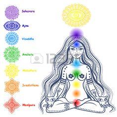 Ensemble isolé de belles ornementales 7 chakras