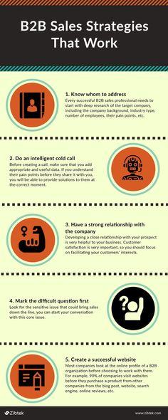 Understanding the most efficient sales techniques will help you in building confidence with prospects and close deals more easily. So here are the most successful Sales Strategies to focus on. Sales Techniques, Sales Strategy, Confidence Building, To Focus, Success, Marketing, Business, Infographics, Ideas