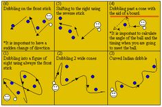 FIELD HOCKEY - Dribbling Circuit Hockey Coach, Hockey Players, Field Hockey Drills, Hockey Workouts, Pe Lessons, Hockey Training, Team Bonding, Pe Games, Hockey Season