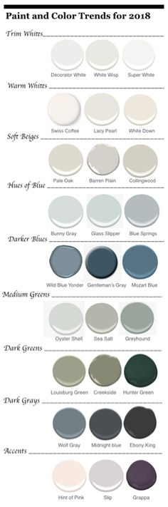 2018 Benjamin Moore color pf the year predicted paint colors