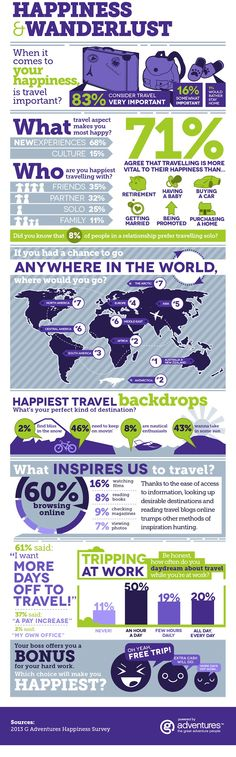 Travel does truly cultivate happiness. Check out why in this fantastic infograph from G Adventures