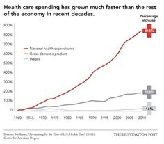 Thanks Nixon: Before 1973 it was against US law to make a profit off of health care