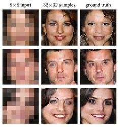A team of researchers at Google have figured out a way to synthesize realistic details from low resolution photos using neural networks.