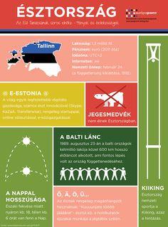 Észtország http://europapont.blog.hu/2017/08/25/esztorszag_egyensuly_mindenek_felett