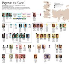 game of thrones season 5 family tree - Google Search: