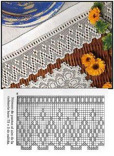 Kira scheme crochet: Scheme crochet no. Filet Crochet, Crochet Lace Edging, Crochet Motifs, Crochet Borders, Crochet Diagram, Crochet Chart, Thread Crochet, Knit Or Crochet, Crochet Doilies