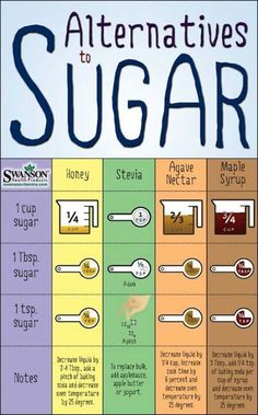 Good to know. I don't use agave though because the body treats it the same as high fructose corn syrup.