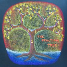 Waldorf chalkboard drawing, The Fraction Tree
