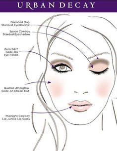 Wedding makeup face chart wedding-stuff-for-my-best-friend-not-for-me-lol