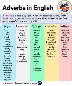Common Opposite Words List - English Grammar Here Teaching English Grammar, English Grammar Worksheets, English Writing Skills, English Vocabulary Words, Learn English Words, English Language Learning, English Lessons, English English, Vocabulary Games