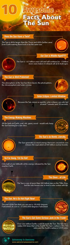 10 Awesome Facts About the Sun | Astronomy Is Awesome