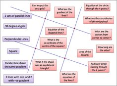 Parallel lines inquiry - Inquiry maths
