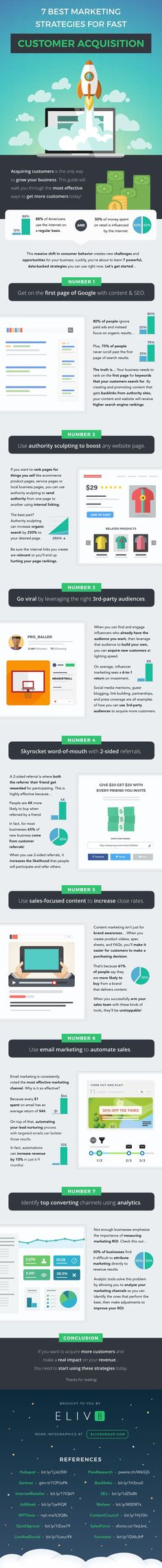 SEO, Social Media, Email, Influencer Marketing: 7 Ways To Dramatically Improve Your Customer Acquisition - #infographic - http://www.popularaz.com/seo-social-media-email-influencer-marketing-7-ways-to-dramatically-improve-your-customer-acquisition-infographic/