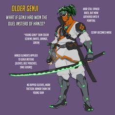 Overwatch Fan Skin: Older Genji by effektdmentality