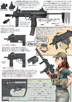 エアガンレビュー イラストれーてっど: 東京マルイ ガスガン MP7A1 2