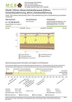 Holzbau flachdach detail  Beispielberechnung für ein Flachdach-Gründach KFW 40 mit NUR HOLZ ...