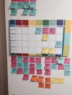Meal Planning Board using Post-It notes (thx to Elizabeth St. Laurent) - brilliant! This one pictured is for Trim Healthy Mama and uses different colored sticky notes for different fuels (blue sticky notes = E, pink = S, green = FP, desserts = orange, & beverages = yellow)