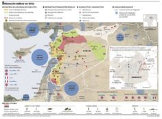 Syria´s military situation
