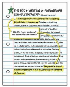 argument essay student guide body paragraph topic sentence example. Resume Example. Resume CV Cover Letter